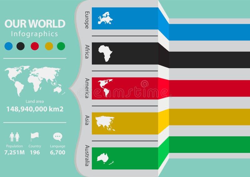 Ensemble d'éléments d'Infographics dans notre concept du monde Vecteur illustration stock