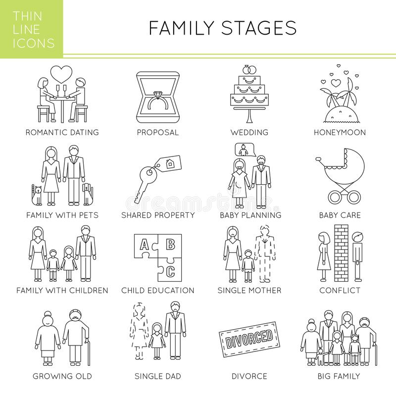 Ensemble d'étapes de famille illustration stock