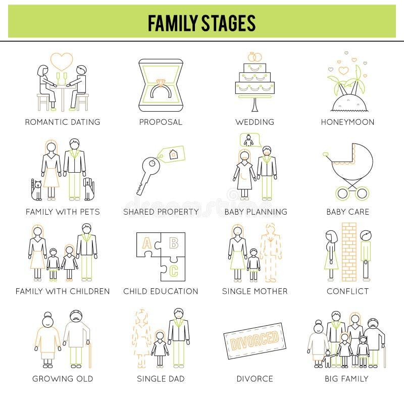 Ensemble d'étapes de famille illustration libre de droits