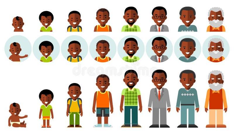Ensemble d'avatars ethniques de générations de personnes d'afro-américain à différents âges illustration libre de droits