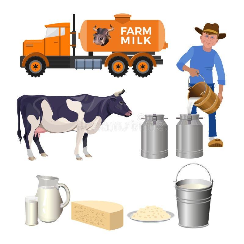 Ensemble d'exploitation laitière illustration stock