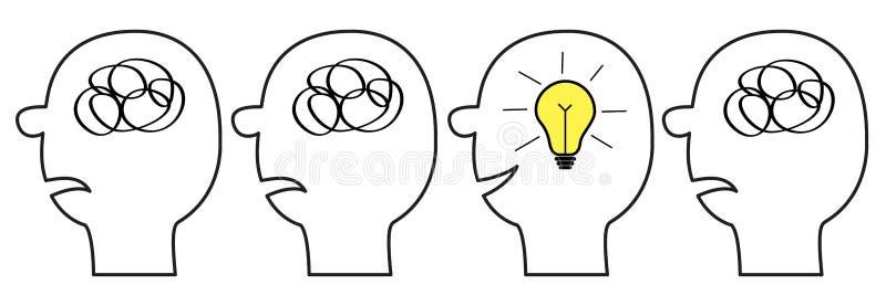 Ensemble d'icône de visage humain Ligne noire silhouette Effilochure de griffonnage d'ampoule d'idée dans la tête à l'intérieur d illustration stock