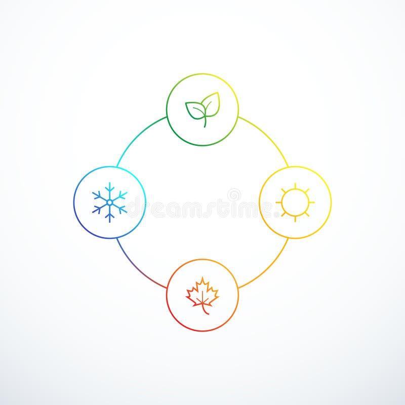 Ensemble d'icônes de saison Assaisonne l'infographics Illustration de vecteur illustration stock
