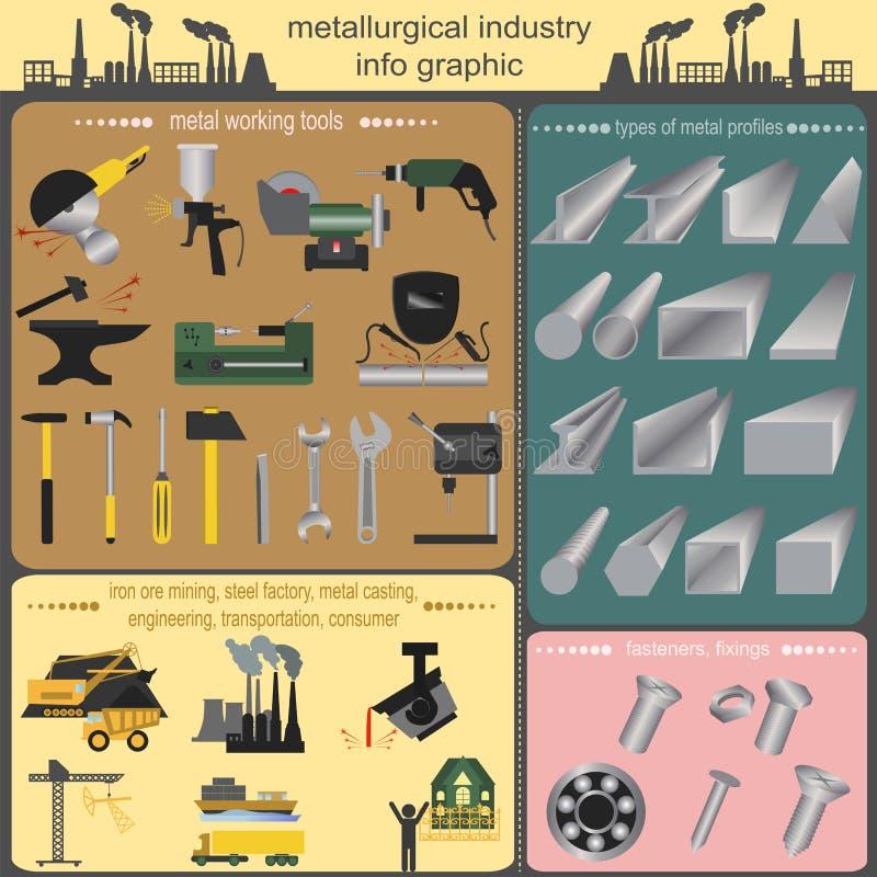 Ensemble d'icônes de métallurgie, outils de travail en métal ; profils en acier pour illustration libre de droits
