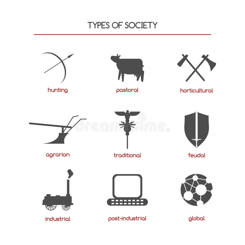 Ensemble d'icônes de sociologie comportant des types de société illustration de vecteur