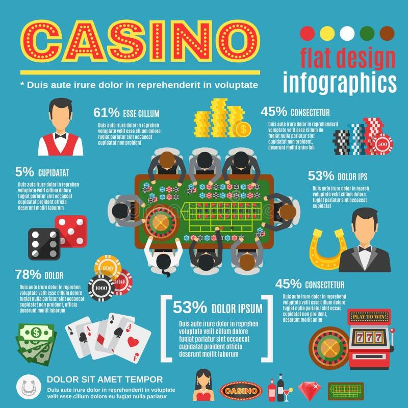 Ensemble d'Infographic de casino illustration stock
