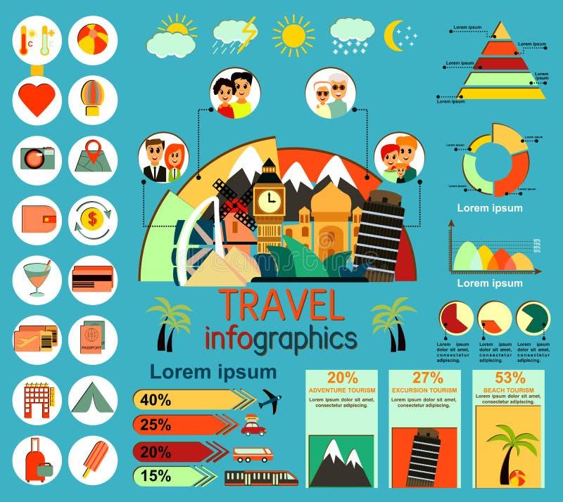 Ensemble d'Infographic de voyage illustration de vecteur