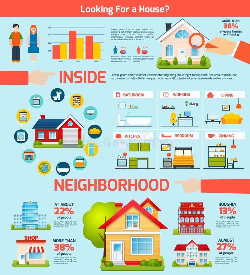 Ensemble d'Infographics de bâtiment illustration stock