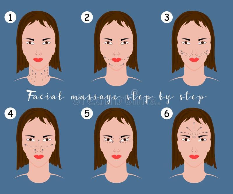 Ensemble d'instructions de massage de visage sur le fond bleu Dirigez l'illustration des lignes de massage sur le visage de femme illustration libre de droits