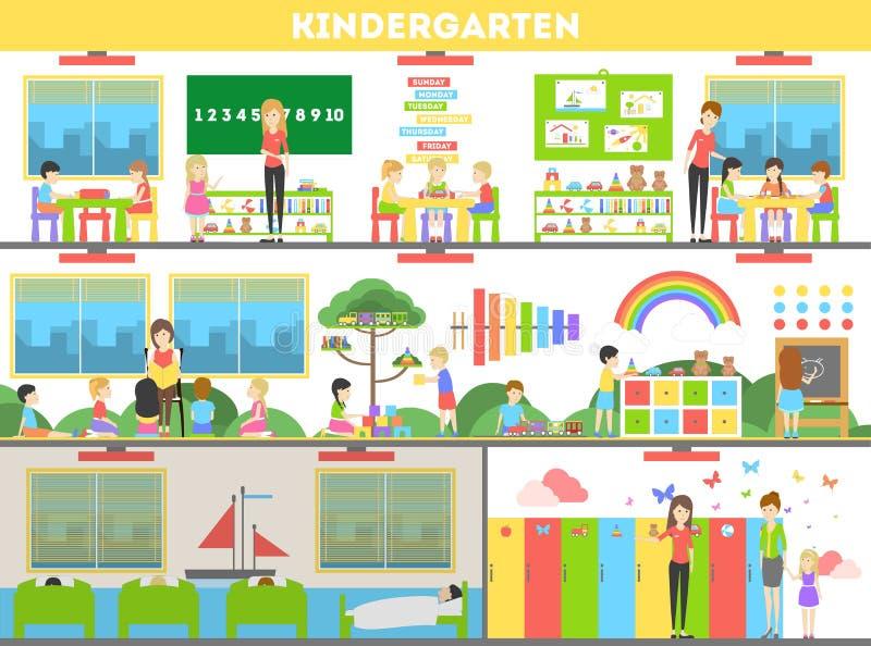 Ensemble d'intérieur de jardin d'enfants illustration de vecteur