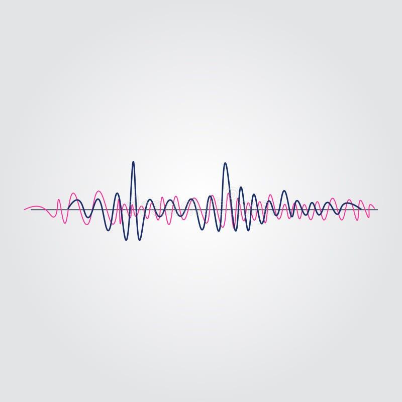 Ensemble d'ondes sonores de musique d'isolement sur le fond blanc Musical d'impulsion Illustration de vecteur illustration stock