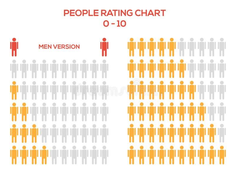 Ensemble de évaluation avec des humains - hommes, rang de 0 à 10 illustration stock
