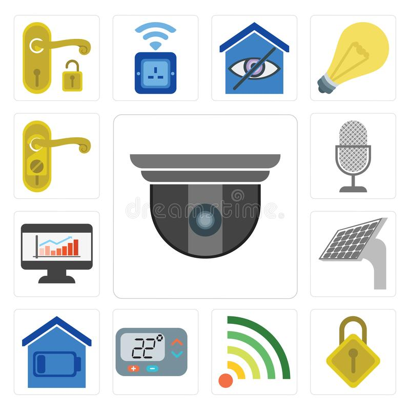 Ensemble de caméra de sécurité, fermant à clef, Wifi, thermostat, maison futée, P illustration stock