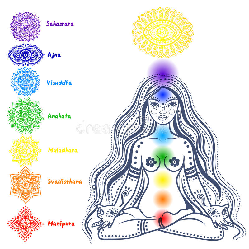 Ensemble de 7 chakras illustration libre de droits