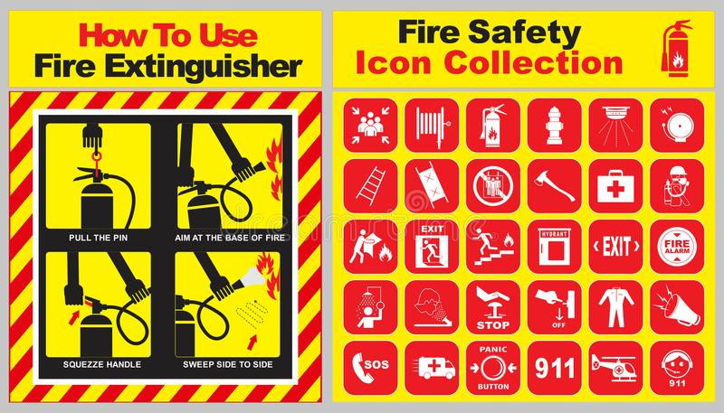 Ensemble de collection d'icône de sécurité incendie et comment employer la bannière d'extincteur illustration stock