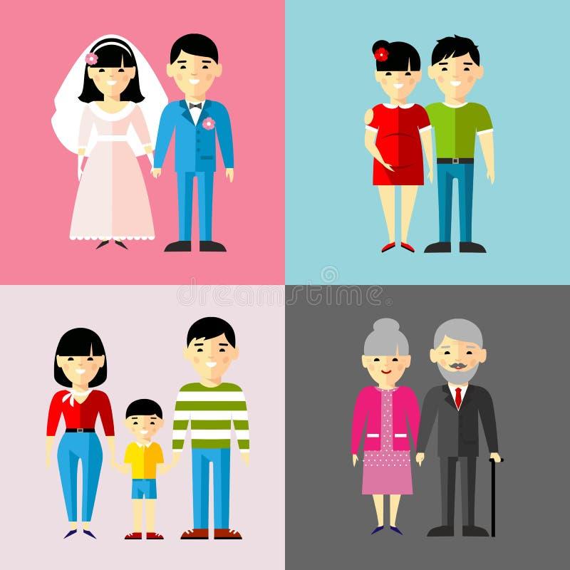 Ensemble de couples asiatiques de mariage, parents enceintes, grand-parent, jeune famille illustration de vecteur