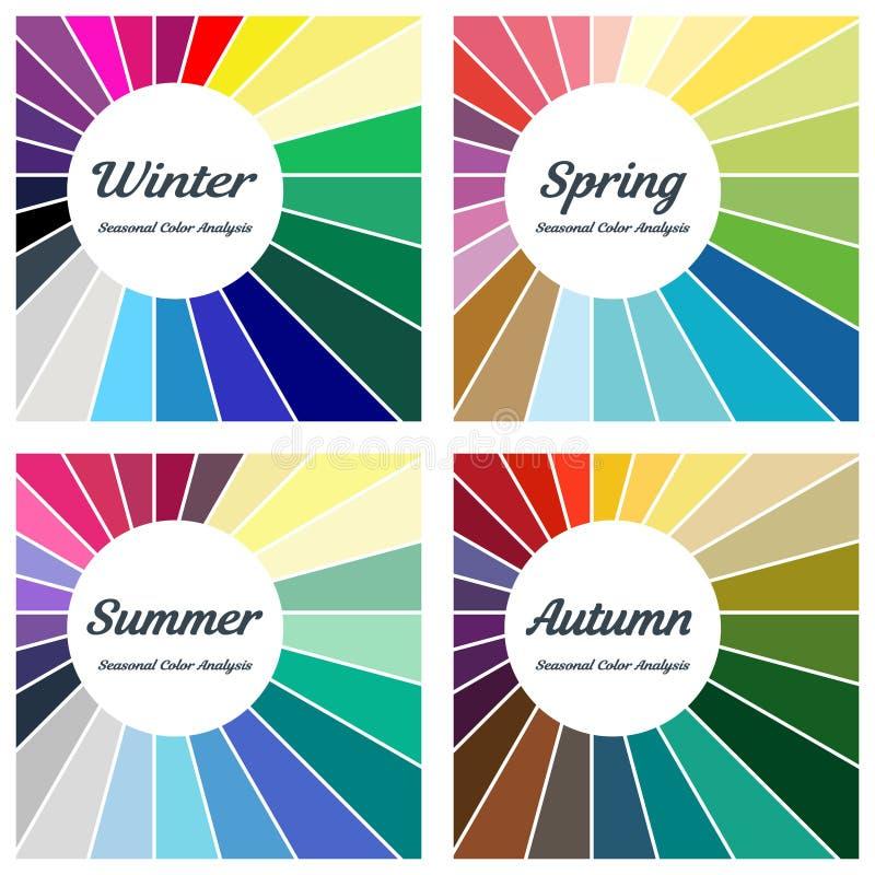 Ensemble de différents types d'aspect femelle L'hiver, source, été, automne illustration libre de droits