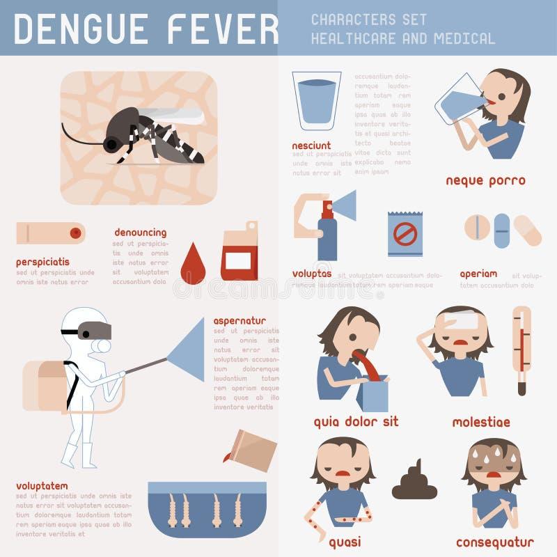 Ensemble de fièvre dengue illustration libre de droits