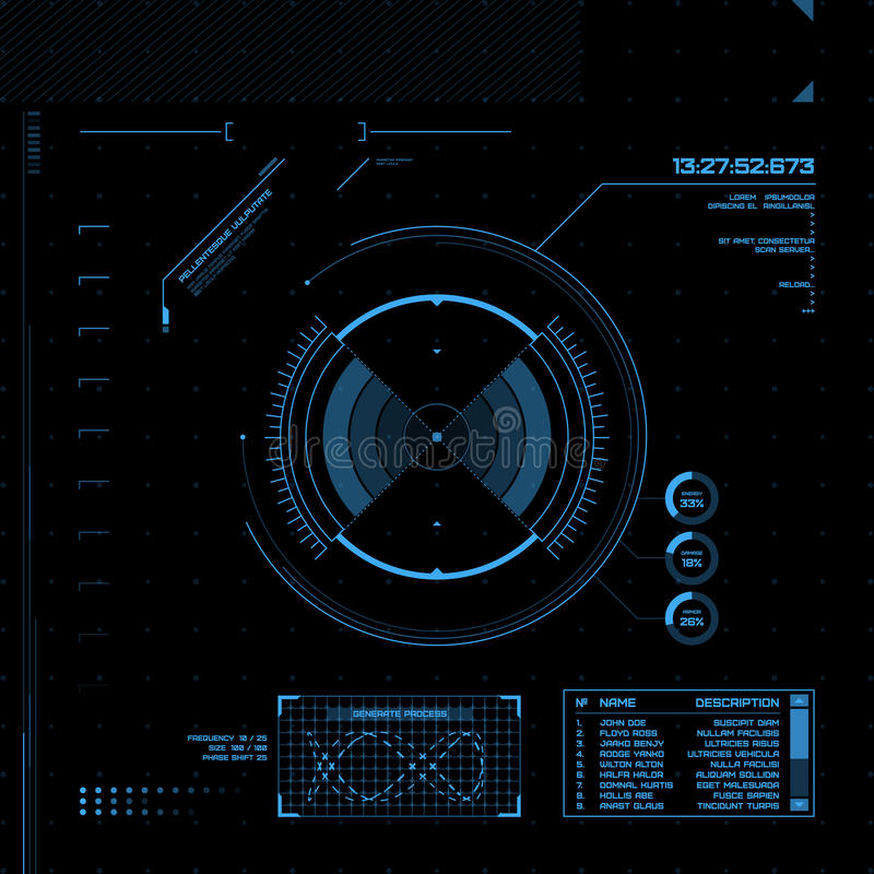 Ensemble de HUD et de GUI. Interface utilisateurs futuriste. illustration stock