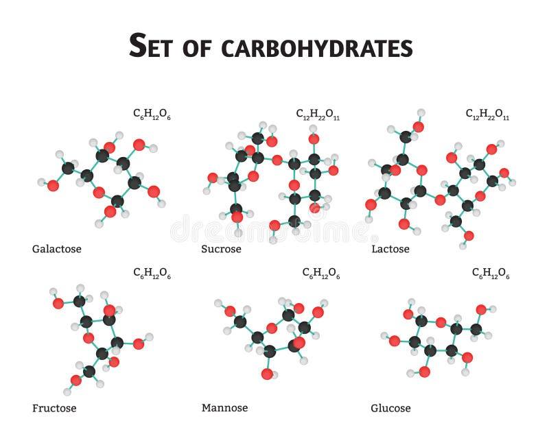 Ensemble de sucre d'hydrate de carbone photographie stock