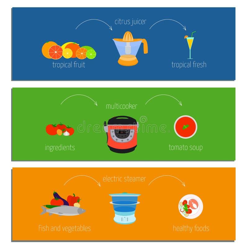 Ensemble de trois instructions faciles de recette Illustration de vecteur dans un style plat illustration de vecteur