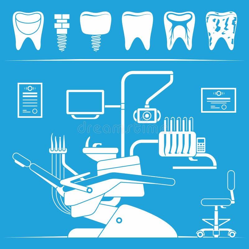Ensemble de vecteur d'icônes de dentiste illustration stock