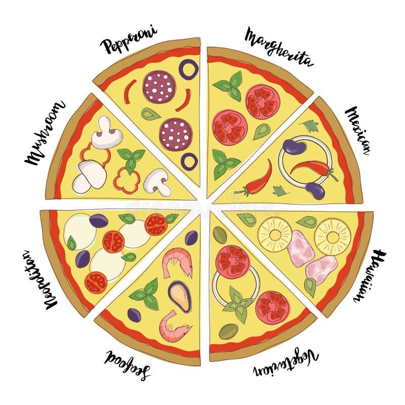 Ensemble de vecteur de variétés populaires de pizza tirée par la main illustration stock