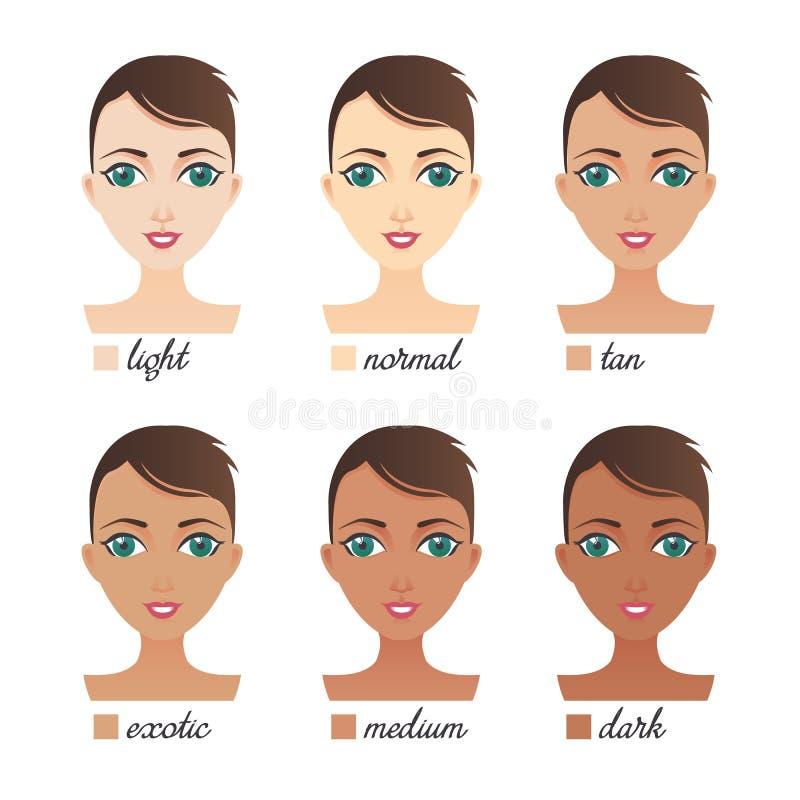 Ensemble de vecteur de 6 visages de femmes avec le teint de la lumière vers la SK foncée