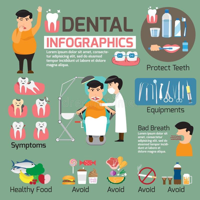 Ensemble dentaire d'infographics détail de graphiques de problème de dents avec d illustration de vecteur