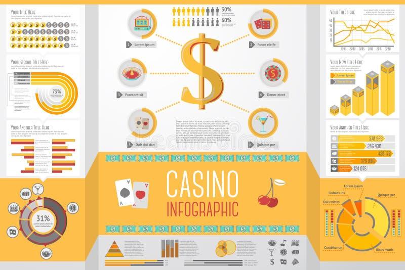 Ensemble du casino, éléments de jeu d'Infographic avec illustration de vecteur