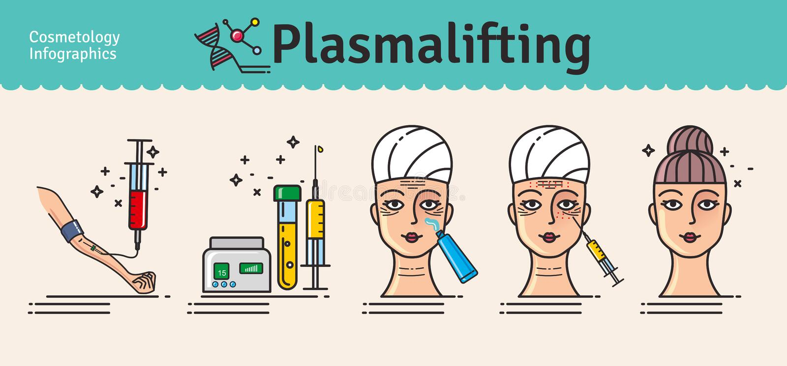 Ensemble illustré par vecteur avec la cosmétologie de salon plasmalifting illustration libre de droits