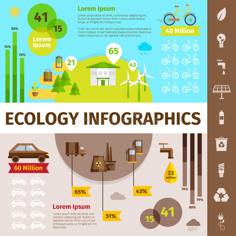 Ensemble infographic d'écologie illustration libre de droits