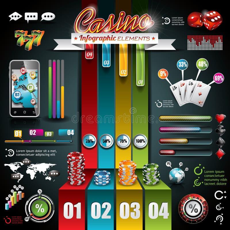 Ensemble infographic de casino de vecteur illustration libre de droits