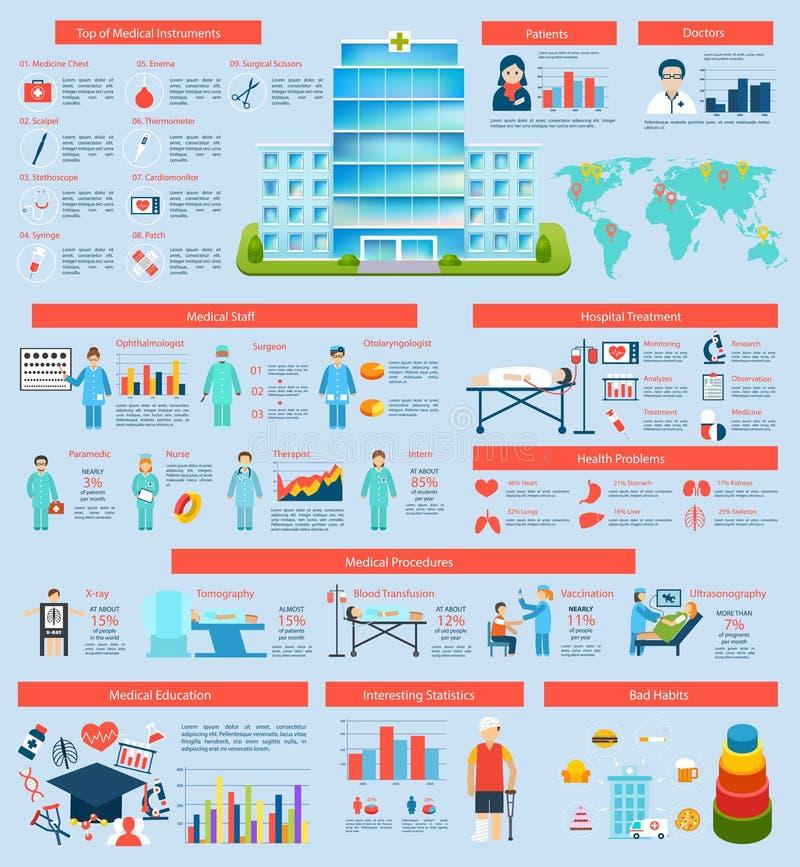 Ensemble médical d'Infographic illustration stock