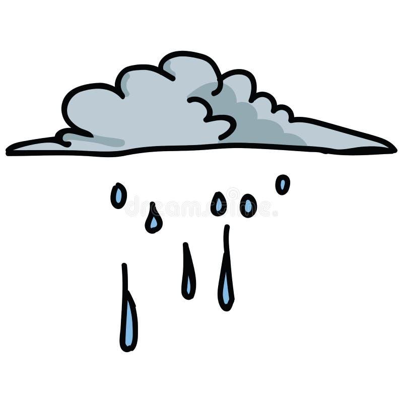 Ensemble mignon de motif d'illustration de vecteur de bande dessin?e de nuage de pluie Ic?nes tir?es par la main de blog de temps illustration stock
