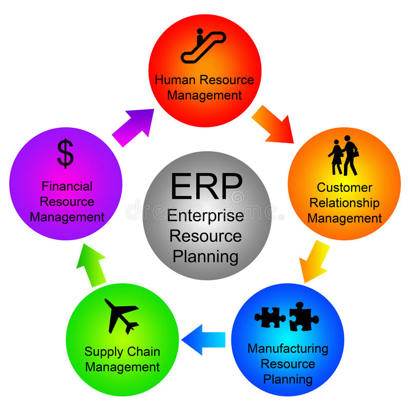 Enterprise resource planning vector illustration