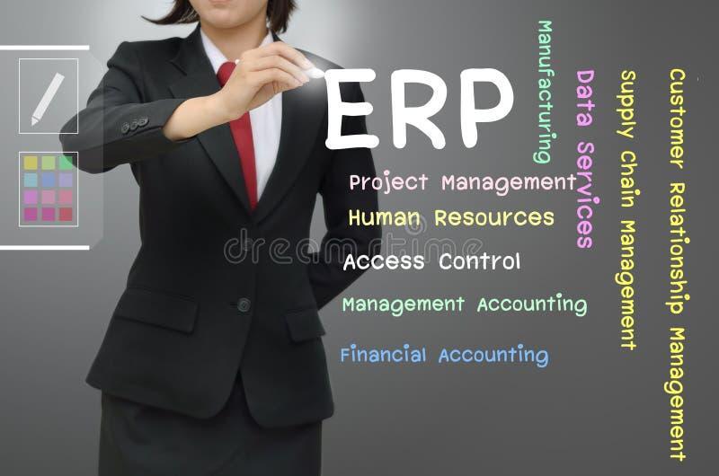 Enterprise resource planning (ERP). Business woman writing Enterprise resource planning (ERP vector illustration