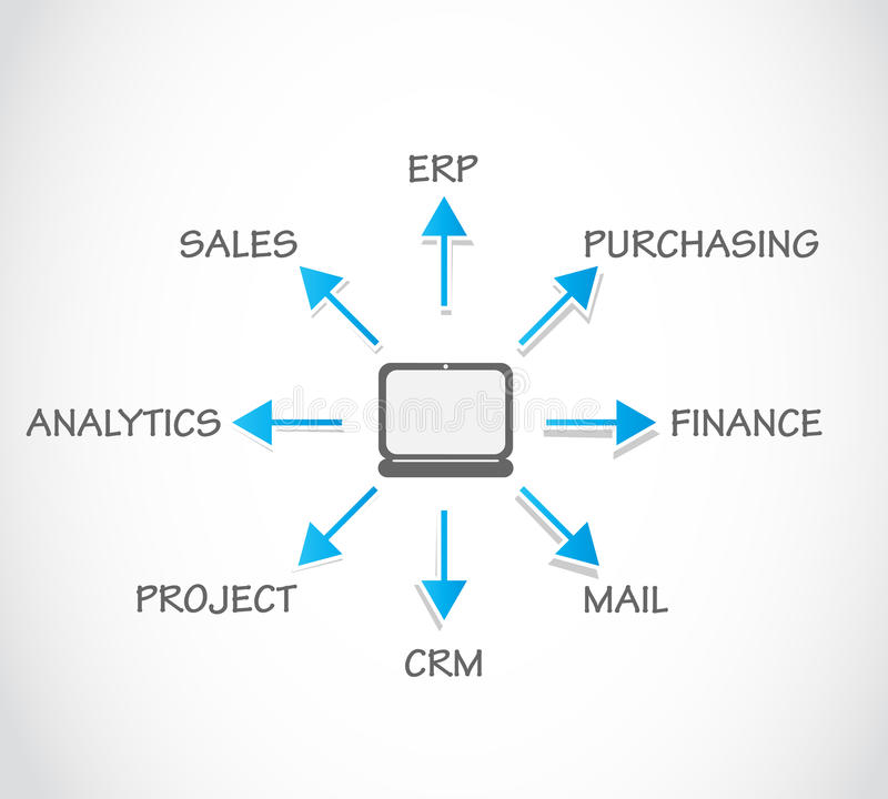 Enterprise Resource Planning ERP stock illustration