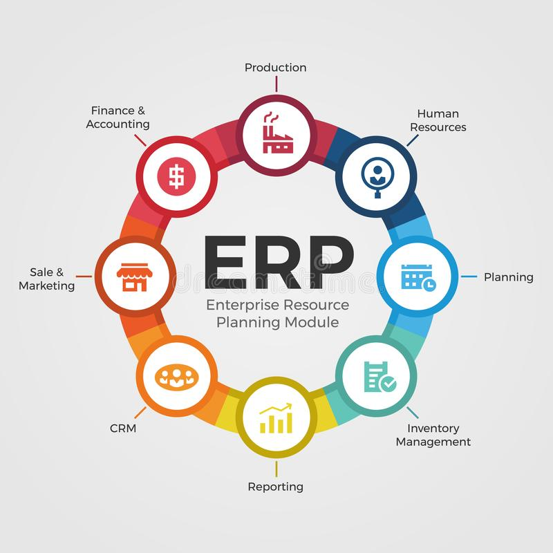 Enterprise resource planning ERP modules with circle diagram and icon modules sign vector design vector illustration