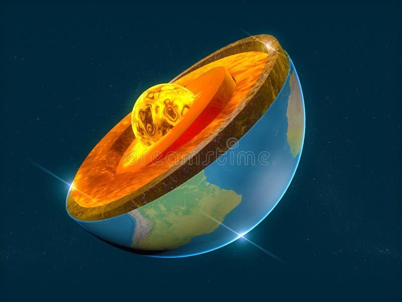 Enterre a estrutura, a divisão em camadas, a crosta e o núcleo do ` s da terra ilustração royalty free