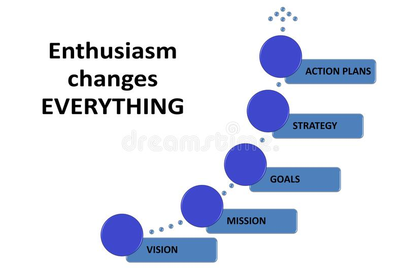 Enthusiasm changes everything - blue chalk text on a white blackboard. Enthusiasm changes everything - blue chalk text on a white blackboard stock illustration
