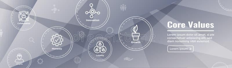 Entkernen Sie Wert-Netz-Titel-Fahnenbild mit Integrität, Auftrag, usw. stock abbildung