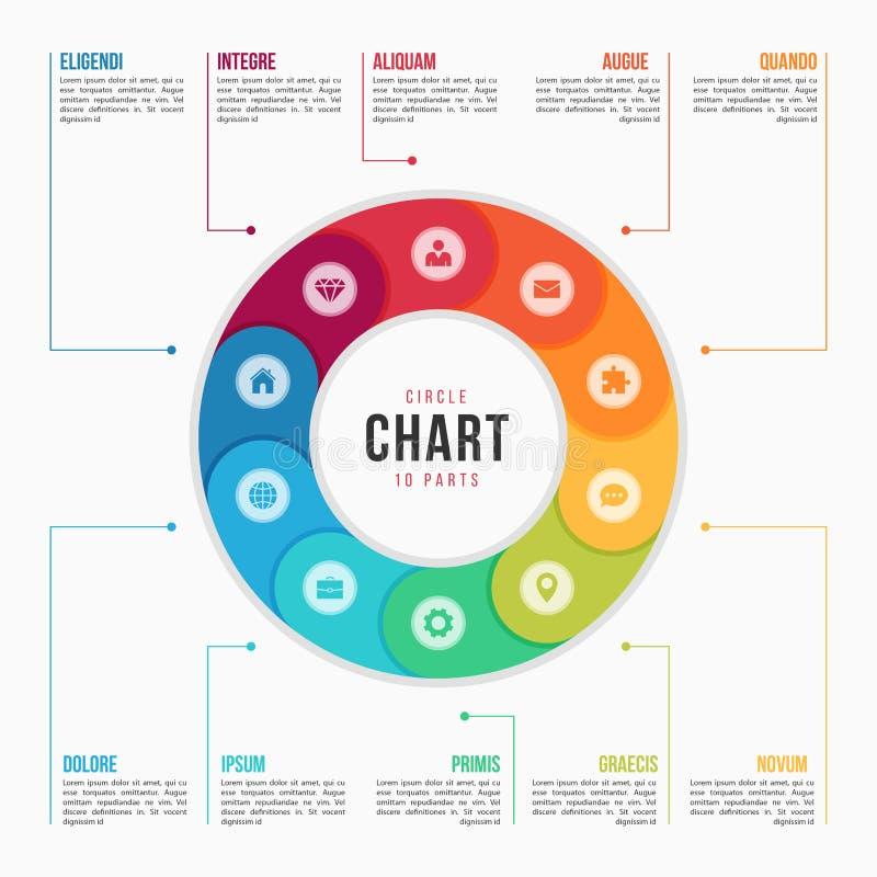 Entourez le calibre infographic de diagramme avec 10 parts, processus, étape illustration de vecteur