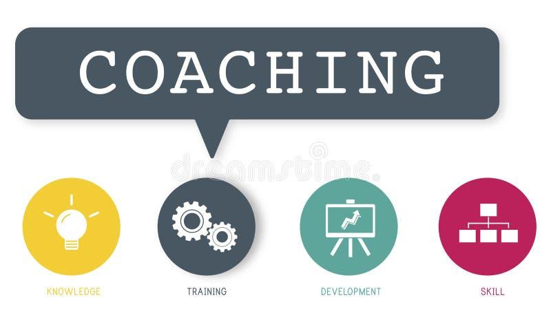 Entraînement de la représentation de formation apprenant le concept de pratique illustration libre de droits