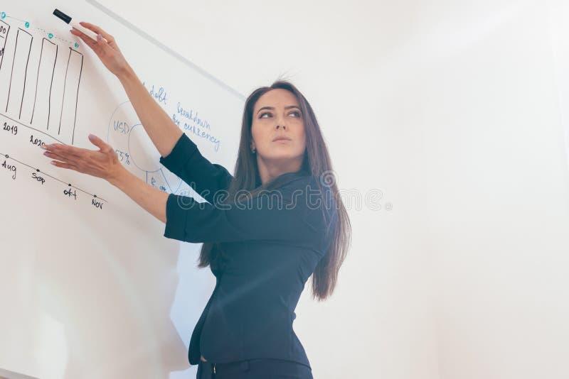 Entraîneur féminin d'affaires présentant l'exposé sur le tableau blanc photographie stock