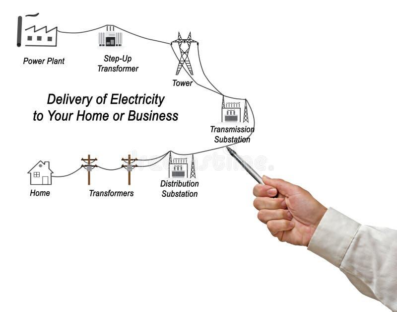 Entrega de la electricidad fotografía de archivo