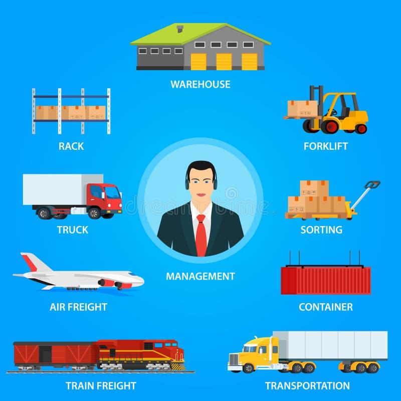 Entrega dos bens logística e transporte ilustração stock