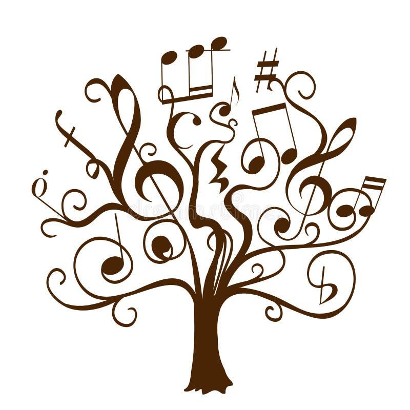 Entregue a árvore tirada com os galhos encaracolado com notas musicais e sinais ilustração stock
