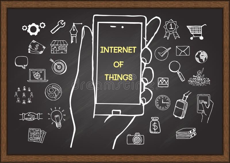 Entregue ícones tirados do Internet das coisas, do mercado móvel ou do conceito digital do mercado no quadro ilustração royalty free