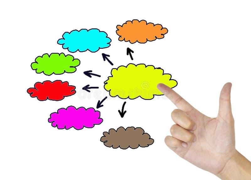 Entregue gráficos tirados ou símbolos do diagrama para entrar a informação concentrada fotos de stock